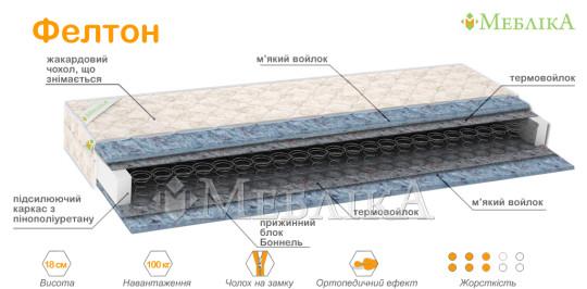 Недорогий ортопедичний матрац середньої жорсткості Фелтон з чохлом на змійці
