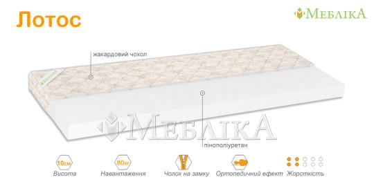 Пінополіуретановий безпружинний матрац для дітей Лотос