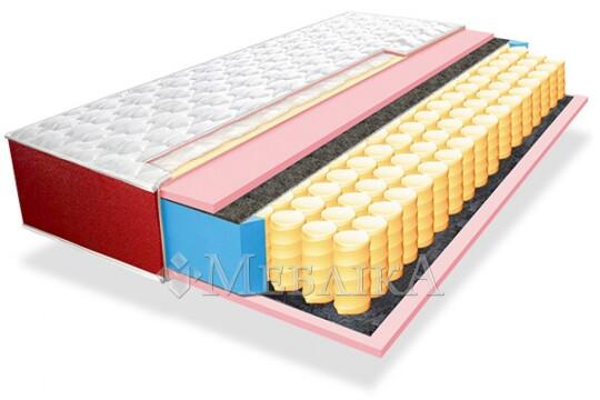 Анатомічний матрац зима-літо із блоком незалежних пружин Spice Koritsa