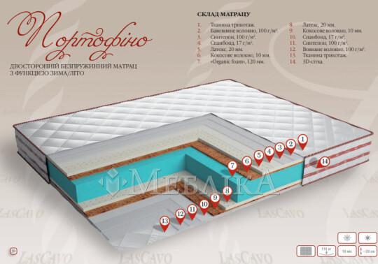 Багатошаровий ортопедичний матрац без пружин Портофіно