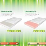 Ортопедичний наматрацник Emerald Smart з можливістю скручування