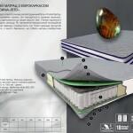 Двосторонній матрац Опал з ефектом «зима-літо»