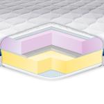 Сучасний топер MEMORY-MIX/меморі-мікс з ефектом пам'яті та знімним чохлом